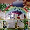 Всемирный день Земли и водных ресурсов. Детский сад №48