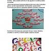 Отчёт о проведении тематической недели «8 марта» Детский сад №4